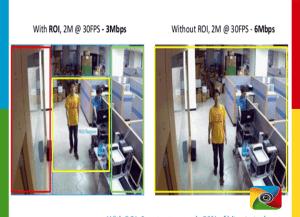 تکنولوژی ROI دوربین مداربسته